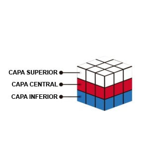 resolver cubo rubik en 20 movimientos
